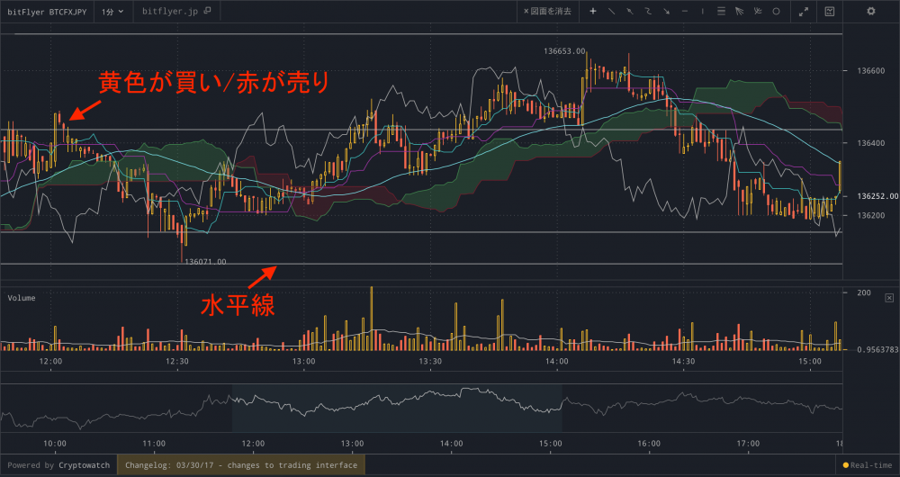 screencapture-lightning-bitflyer-jp-trade-chart-1492505872241