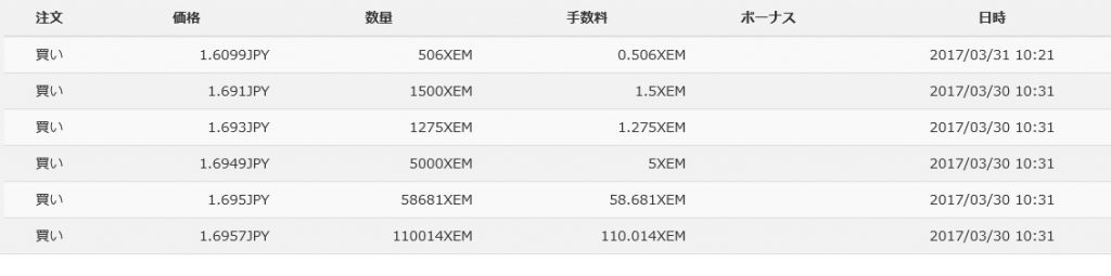 XEM(ネム)投資の経過報告